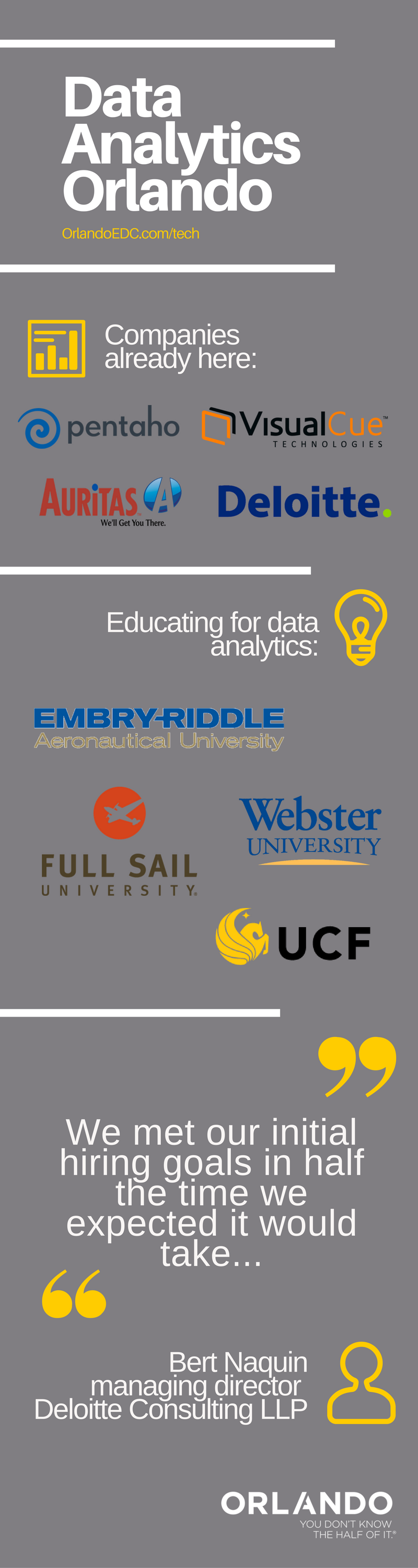 Data Analytics Orlando (1).png